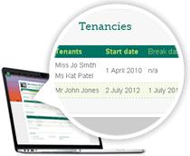 Your tenancies